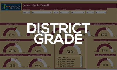 District Grade