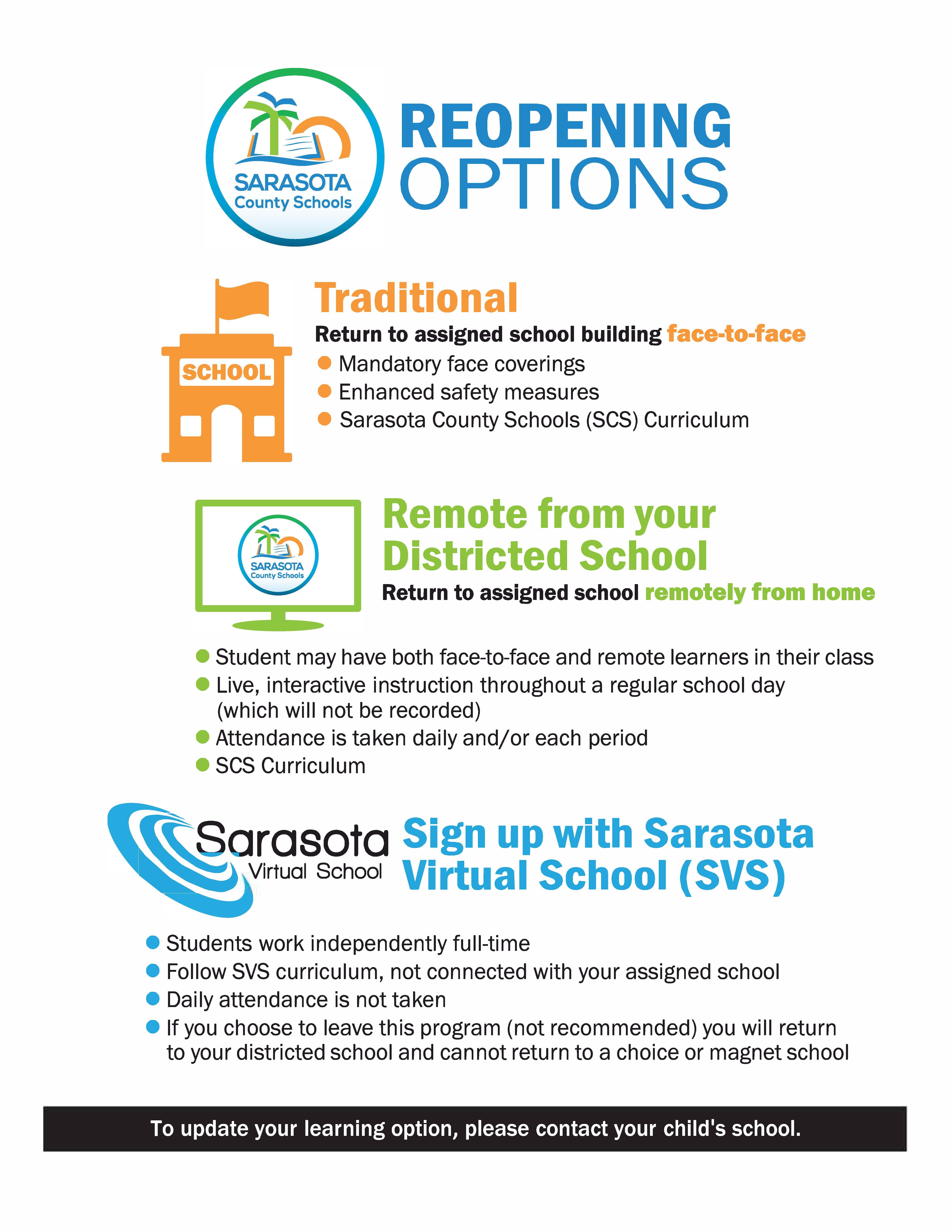 Back 2 School / School Reopening FAQs
