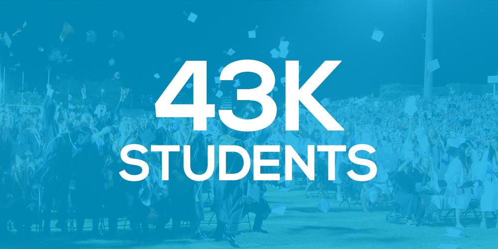 43K Students